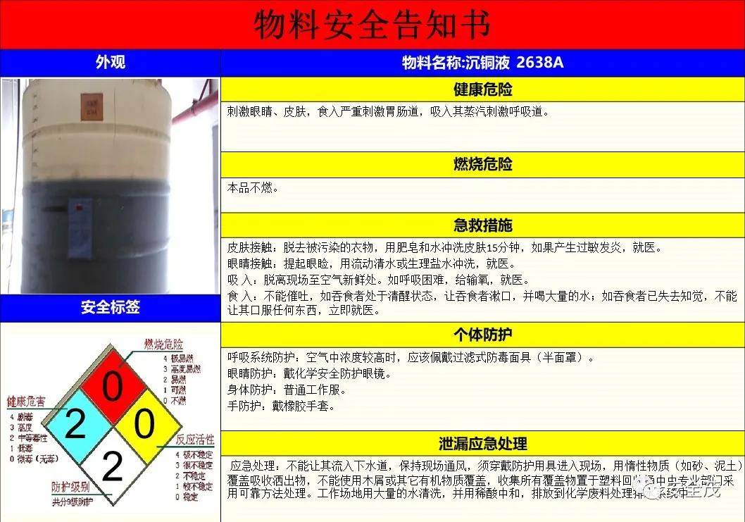 【安全生产知识】大合集!常见危险化学品物料安全告知书