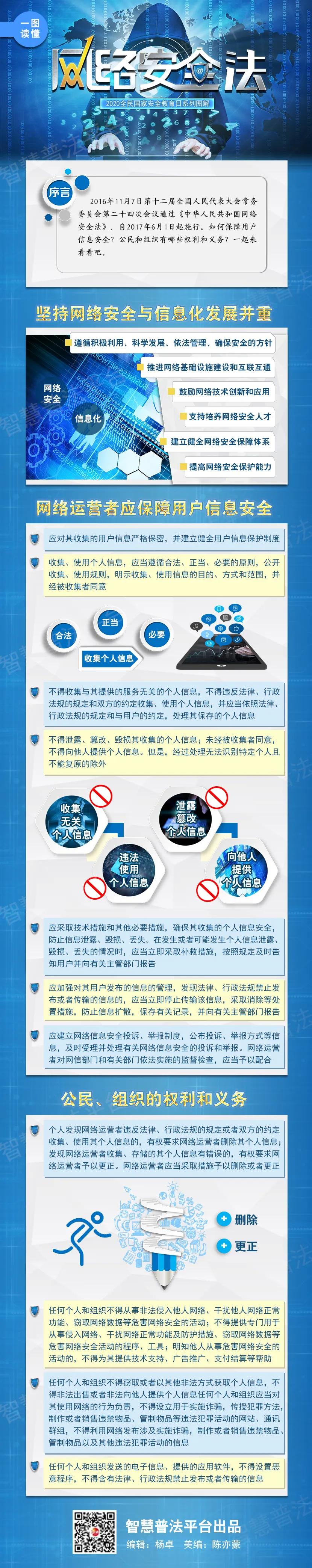 一图读懂丨中华人民共和国网络安全法