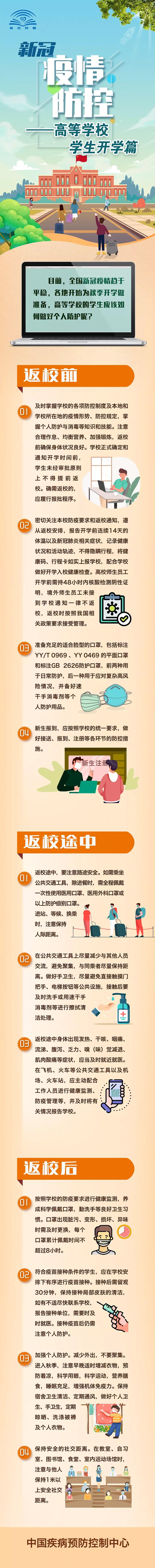 【众志成城 防控疫情】新冠疫情防控——高等学校学生开学篇