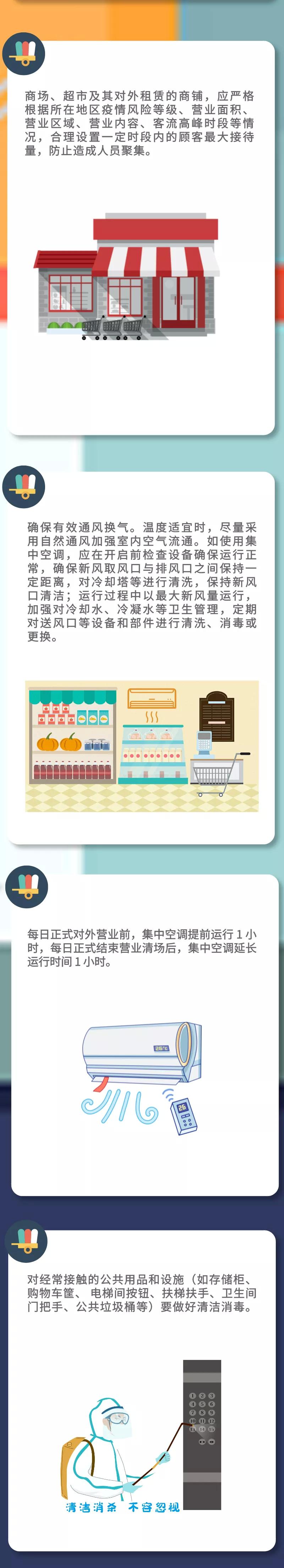 【众志成城 防控疫情】新冠肺炎疫情常态化防控防护指南之商场和超市篇